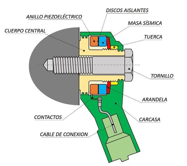 Sensor de picado_opt
