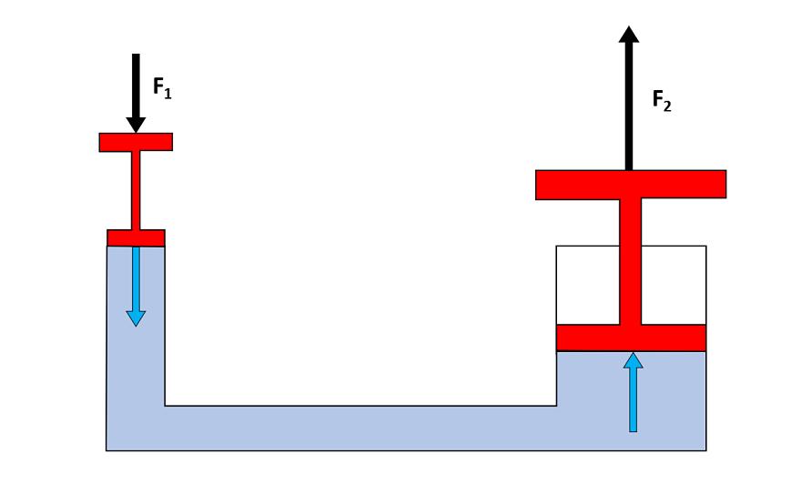esquema elevador hidráulico_opt