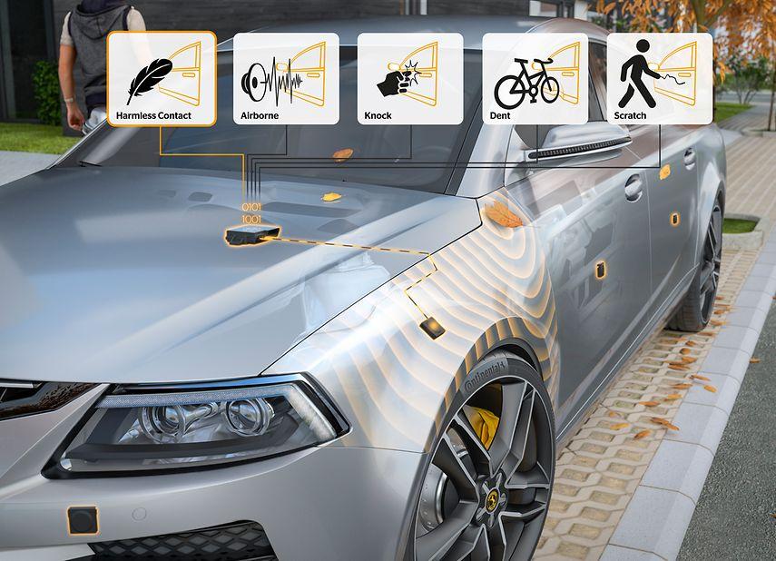 innovaciones mundo motor 2020