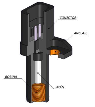 sensor_del_ciguenal_inductivo